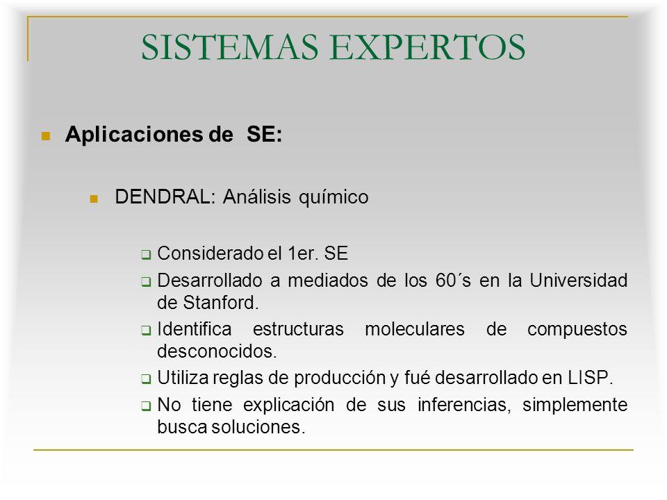 SISTEMAS EXPERTOS Aplicaciones de SE: DENDRAL: Análisis químico