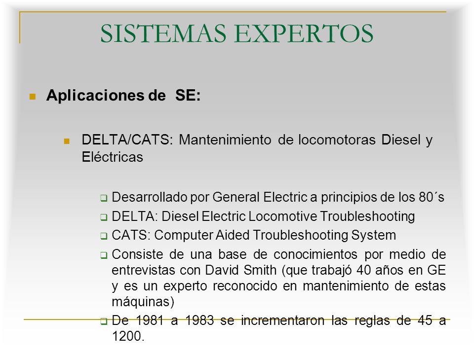SISTEMAS EXPERTOS Aplicaciones de SE: