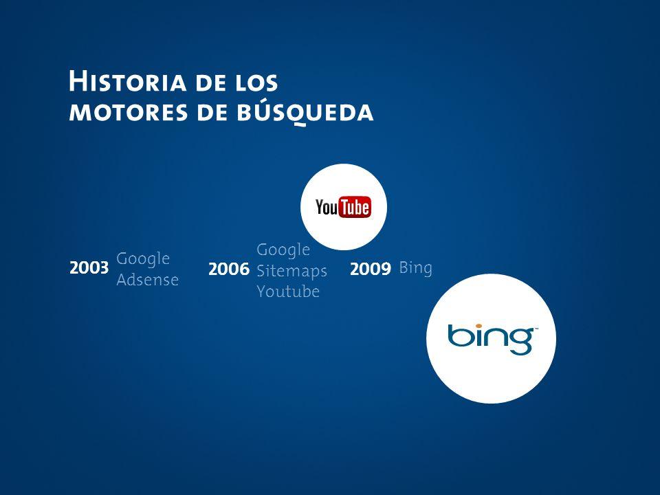 Historia de los motores de búsqueda 2006 2003 2009 Google Google