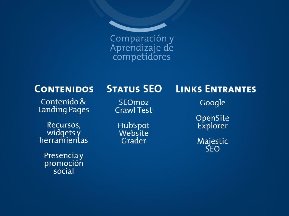 SEO PROCESO Contenidos Status SEO Links Entrantes Comparación y