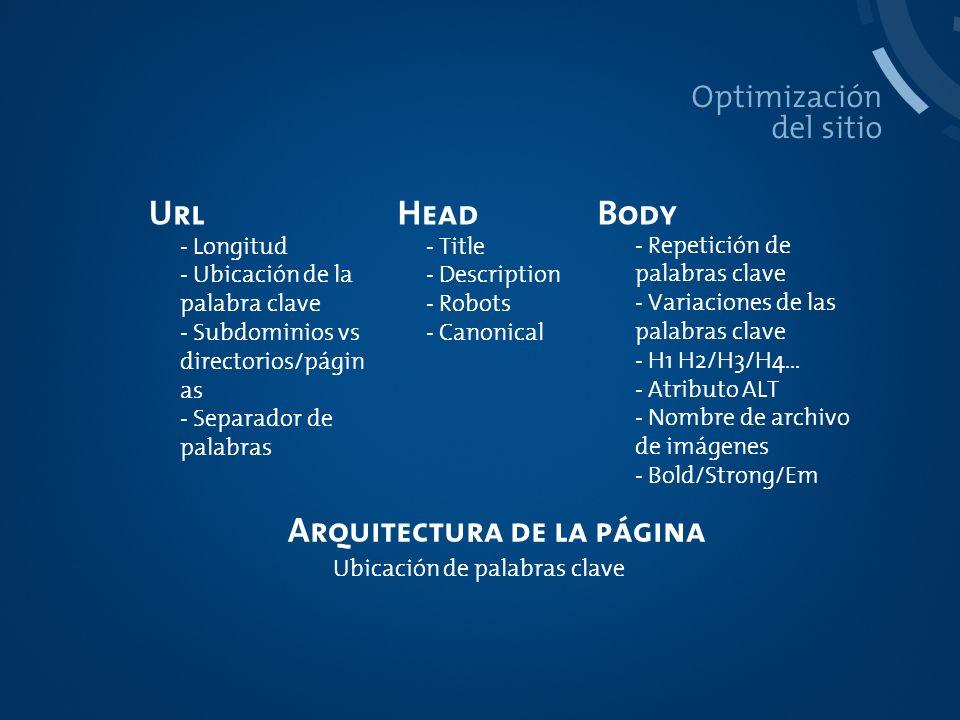 SEO PROCESO Url Head Body Arquitectura de la página Optimización
