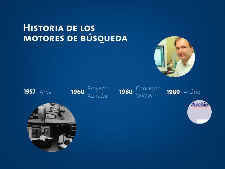 Historia de los motores de búsqueda 1960 1980 1957 1989 Proyecto