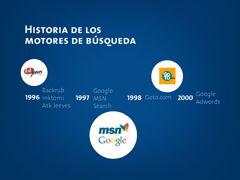 Historia de los motores de búsqueda 1996 1997 2000 1998 Backrub Google