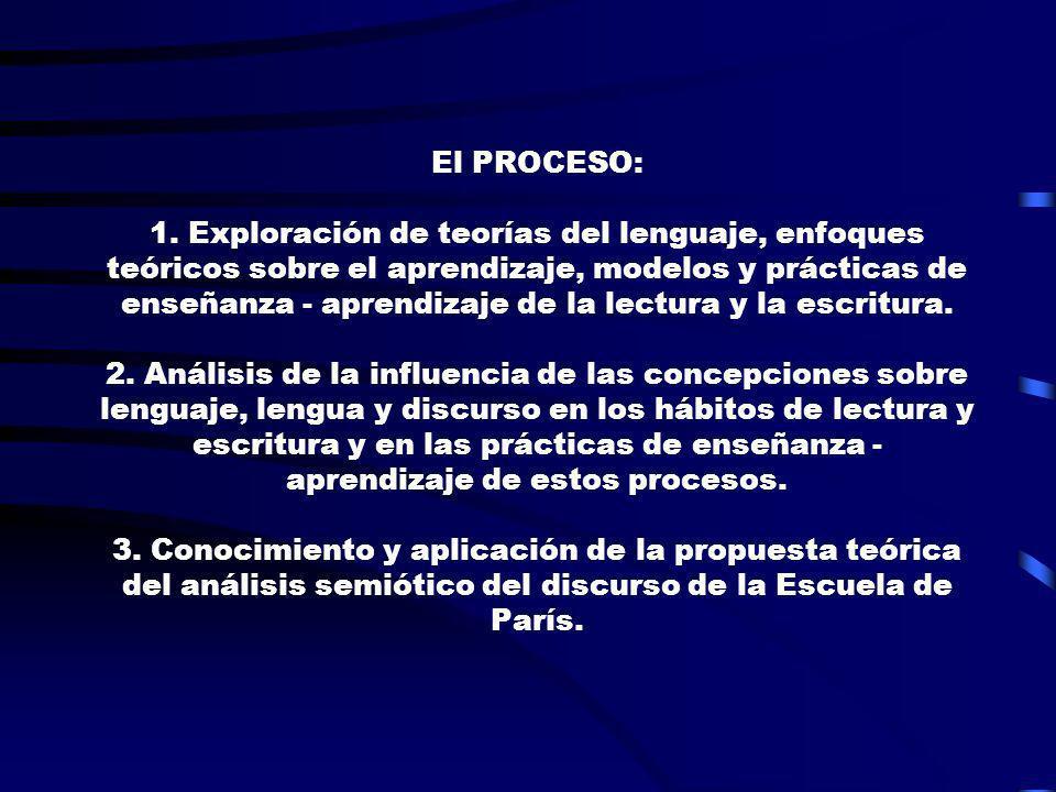 El PROCESO: 1.
