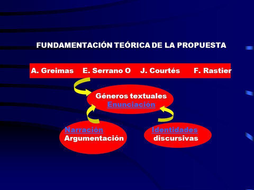 FUNDAMENTACIÓN TEÓRICA DE LA PROPUESTA A. Greimas E. Serrano O J