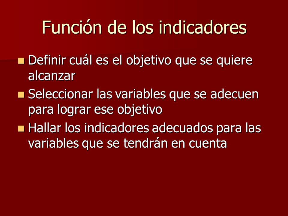 Función de los indicadores