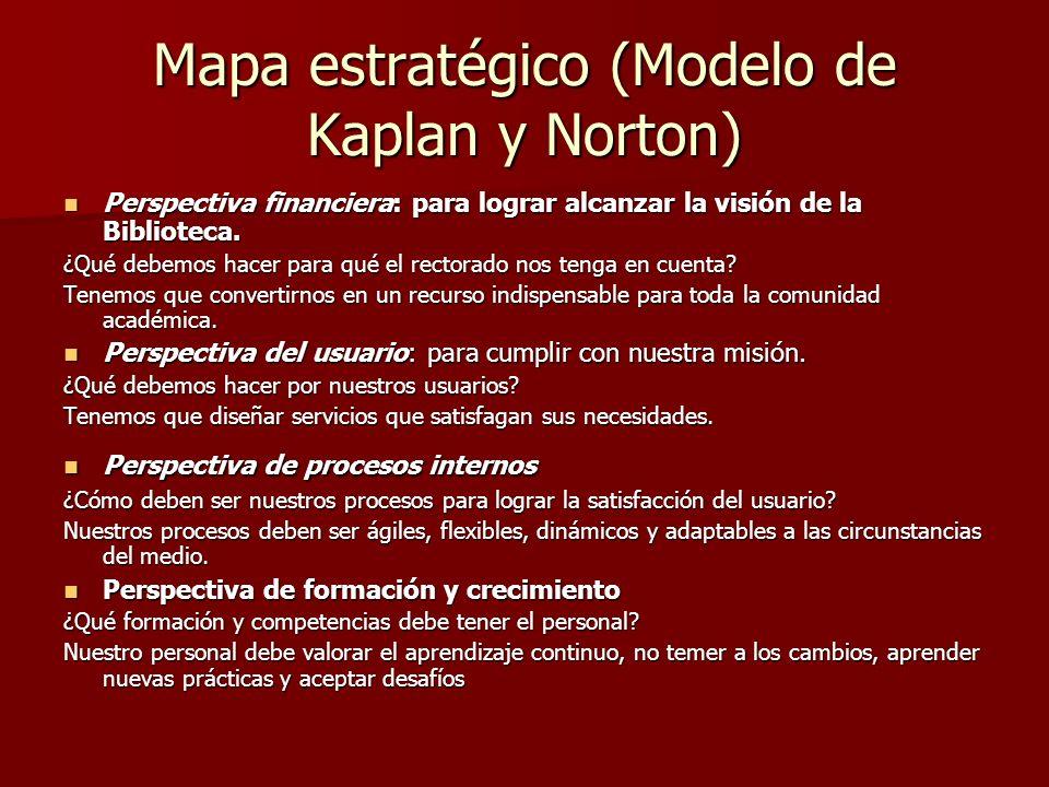 Mapa estratégico (Modelo de Kaplan y Norton)