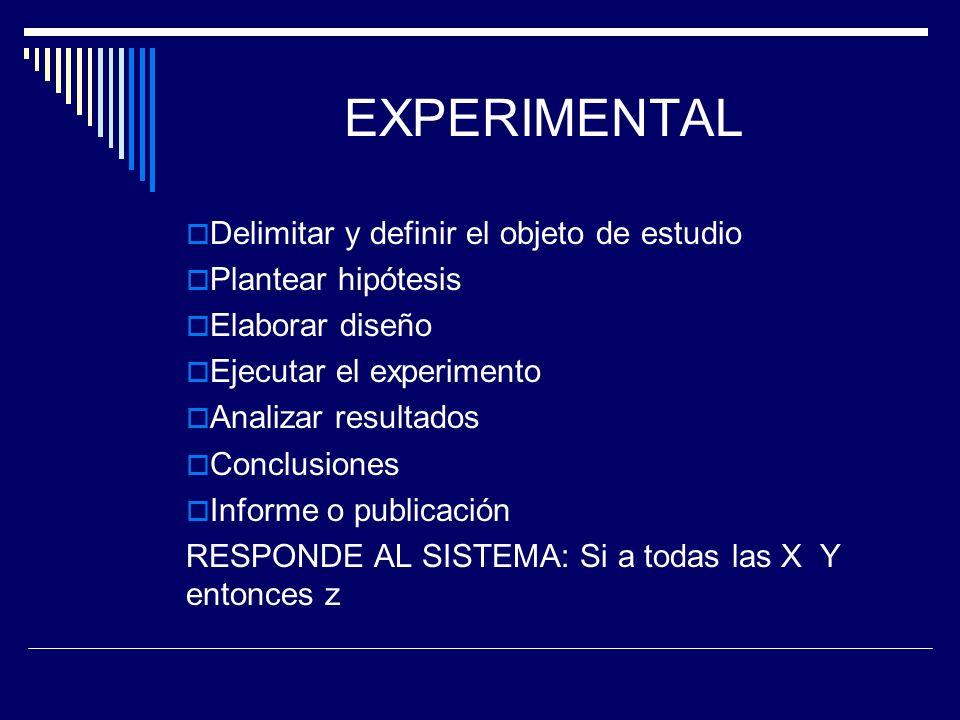EXPERIMENTAL Delimitar y definir el objeto de estudio