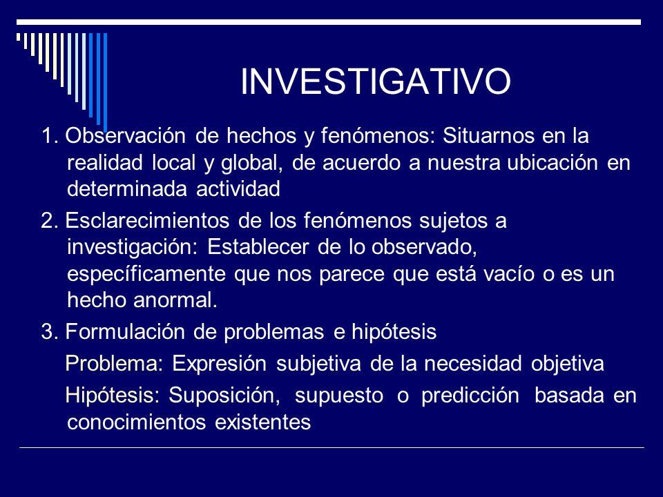 INVESTIGATIVO 1. Observación de hechos y fenómenos: Situarnos en la realidad local y global, de acuerdo a nuestra ubicación en determinada actividad.