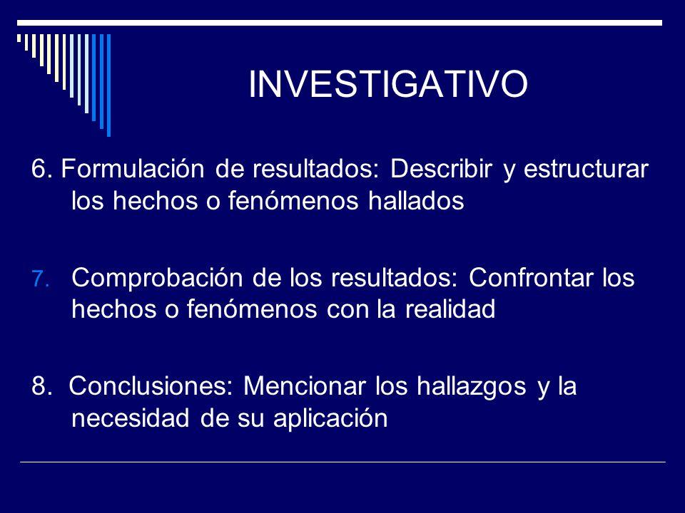 INVESTIGATIVO 6. Formulación de resultados: Describir y estructurar los hechos o fenómenos hallados.