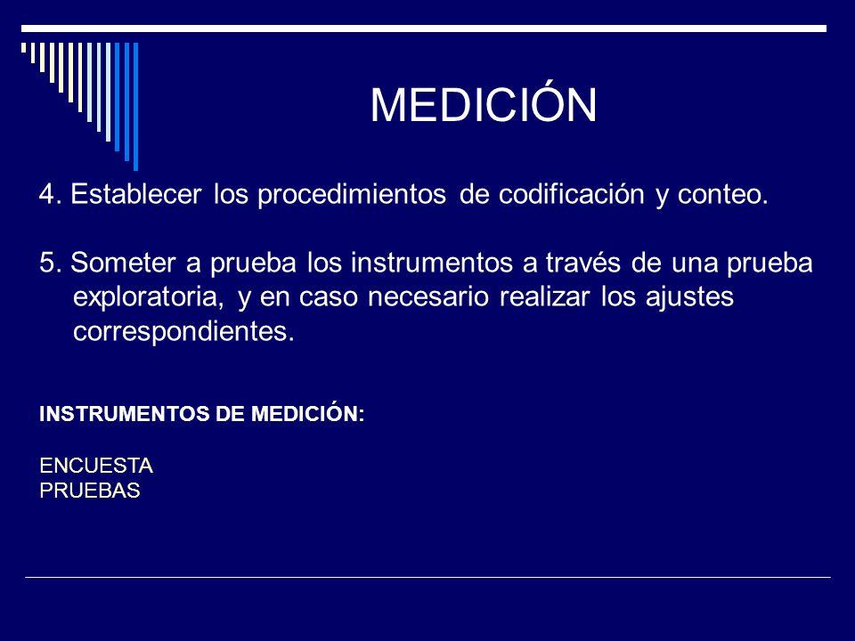 MEDICIÓN 4. Establecer los procedimientos de codificación y conteo.