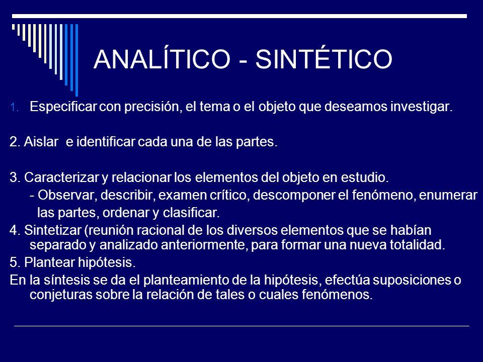 ANALÍTICO - SINTÉTICO Especificar con precisión, el tema o el objeto que deseamos investigar. 2. Aislar e identificar cada una de las partes.