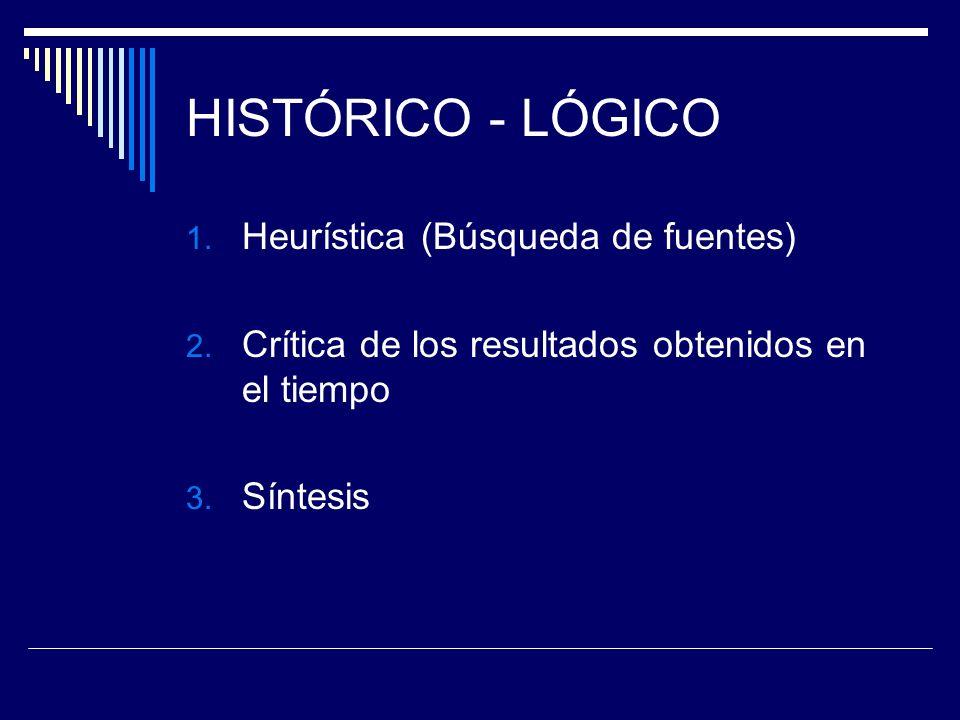 HISTÓRICO - LÓGICO Heurística (Búsqueda de fuentes)