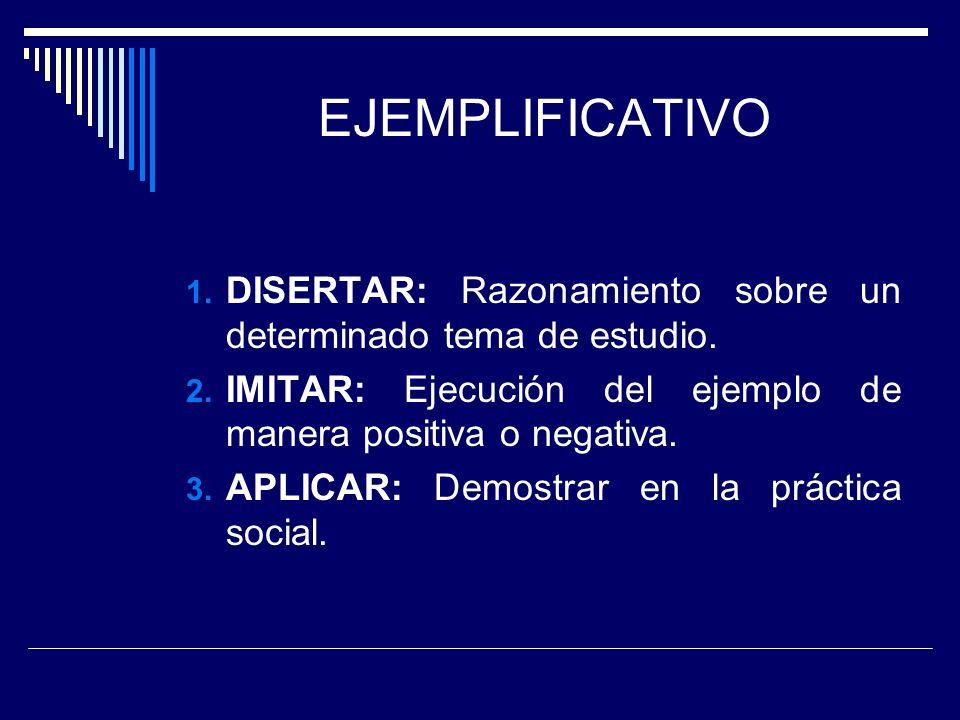 EJEMPLIFICATIVO DISERTAR: Razonamiento sobre un determinado tema de estudio. IMITAR: Ejecución del ejemplo de manera positiva o negativa.