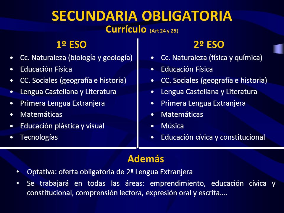 SECUNDARIA OBLIGATORIA Currículo (Art 24 y 25)