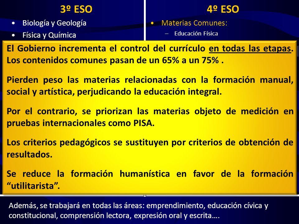 3º ESO Biología y Geología. Física y Química. Educación Física. CC Sociales, geografía e historia.