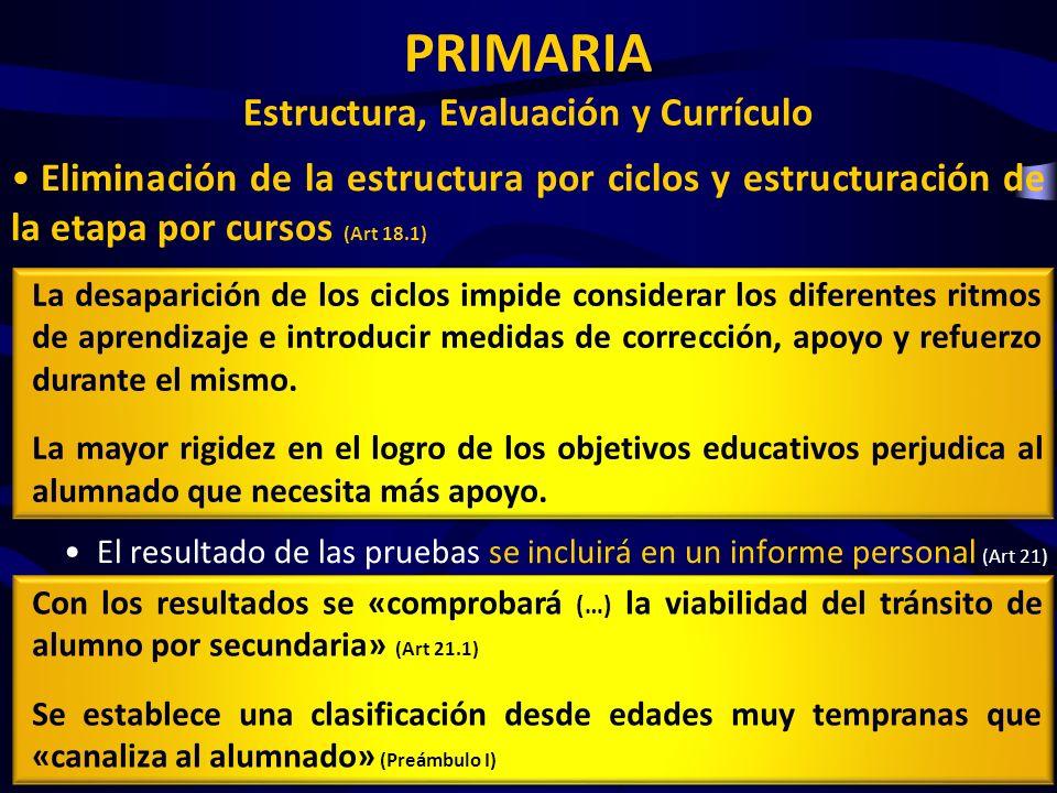PRIMARIA Estructura, Evaluación y Currículo