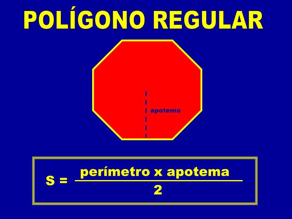 POLÍGONO REGULAR apotema S = perímetro x apotema 2