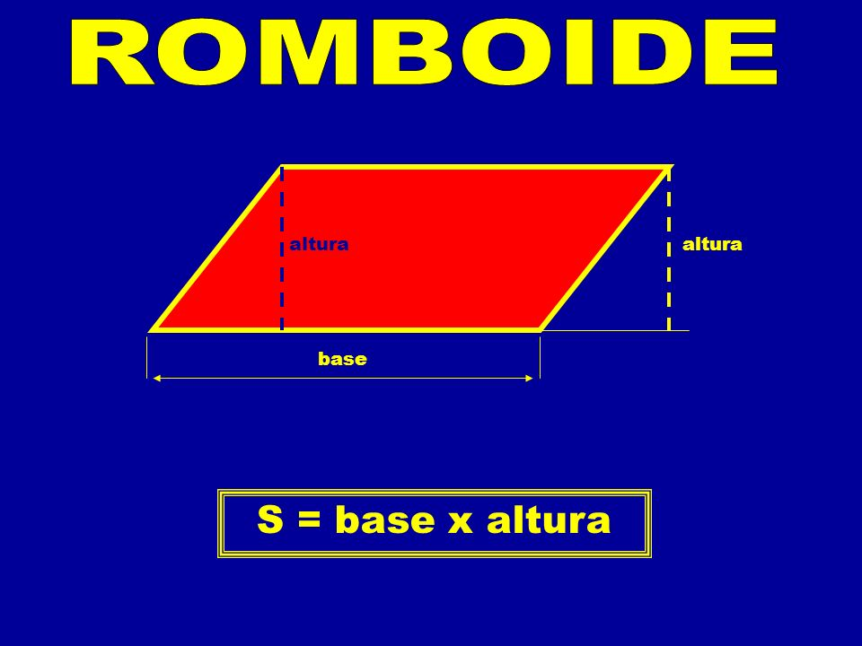 ROMBOIDE altura altura base S = base x altura
