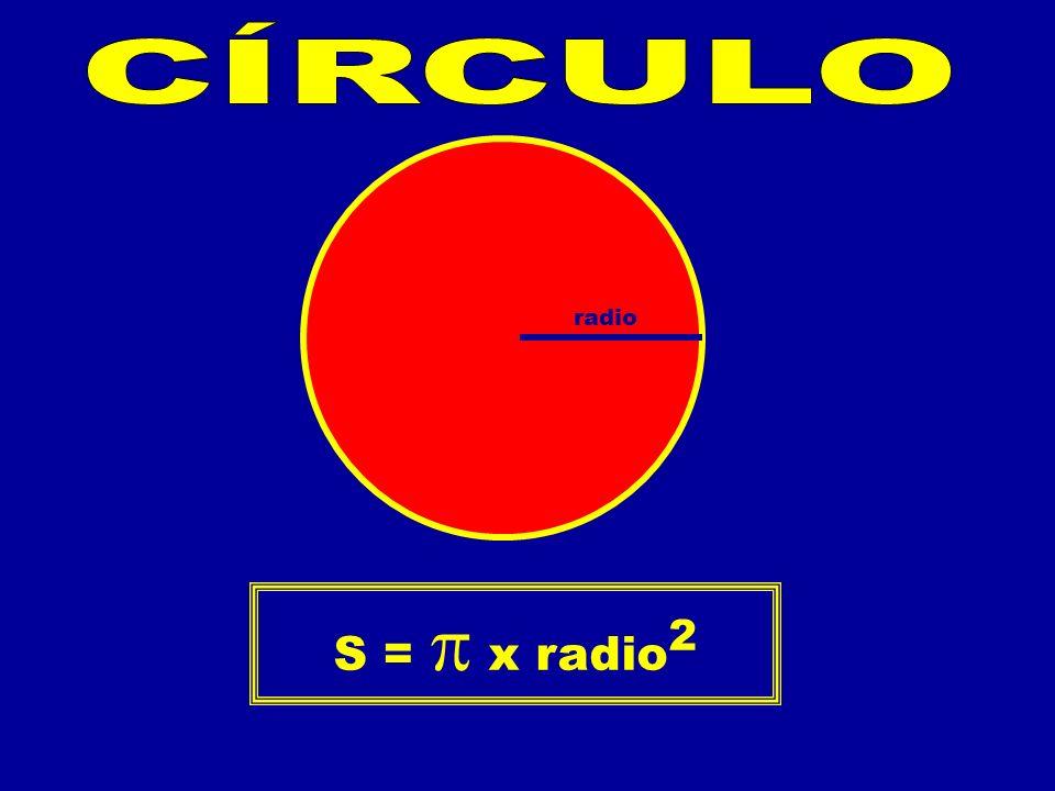 CÍRCULO radio S =  x radio2