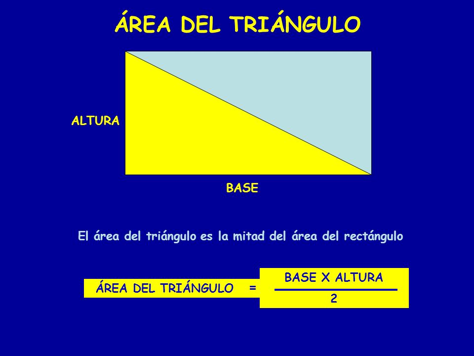 El área del triángulo es la mitad del área del rectángulo