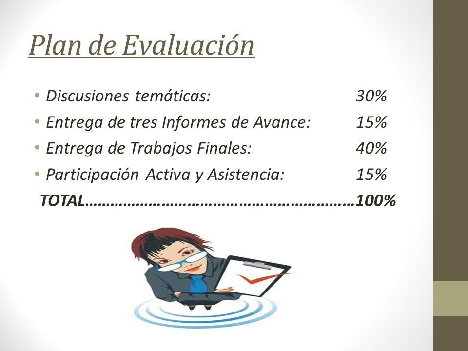 Plan de Evaluación Discusiones temáticas: 30%