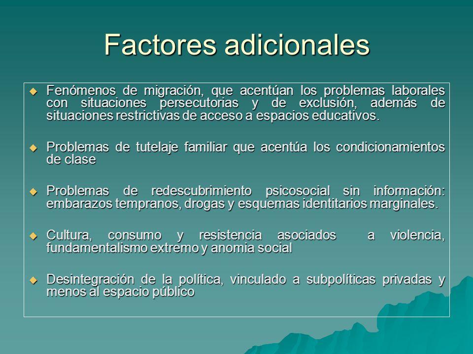 Factores adicionales