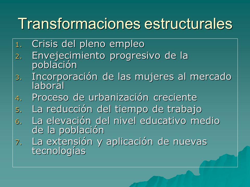 Transformaciones estructurales