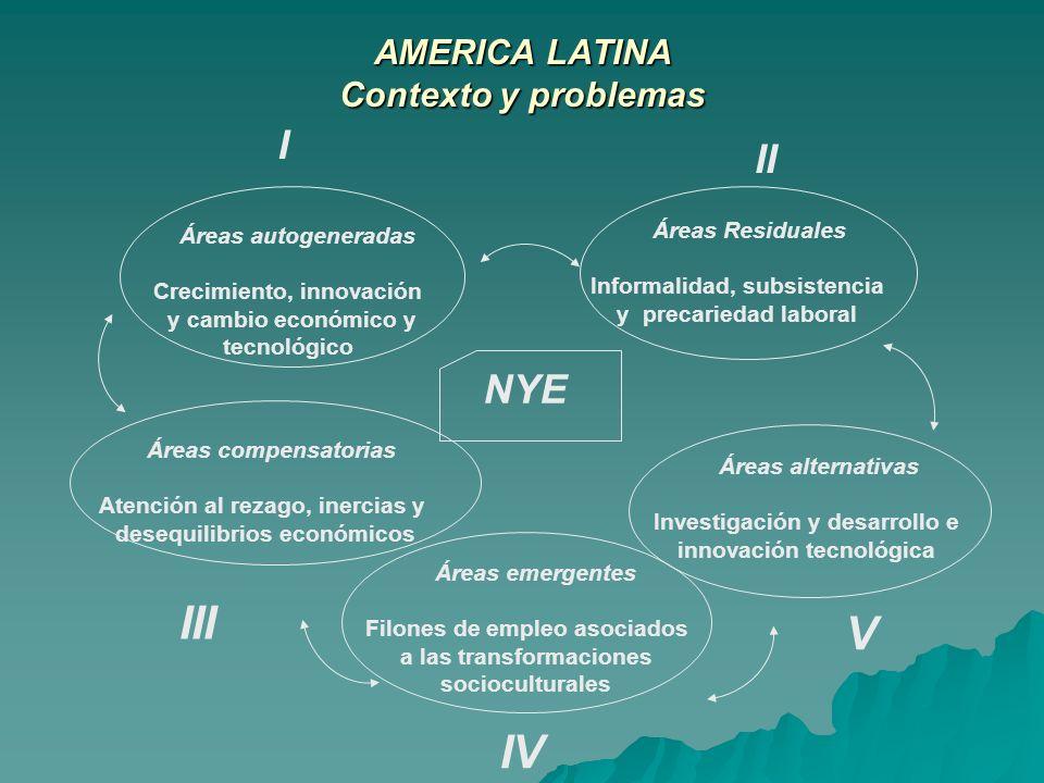 AMERICA LATINA Contexto y problemas