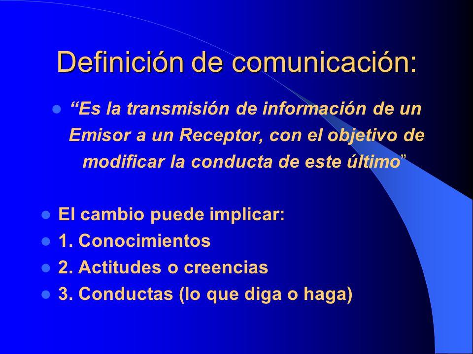 Definición de comunicación: