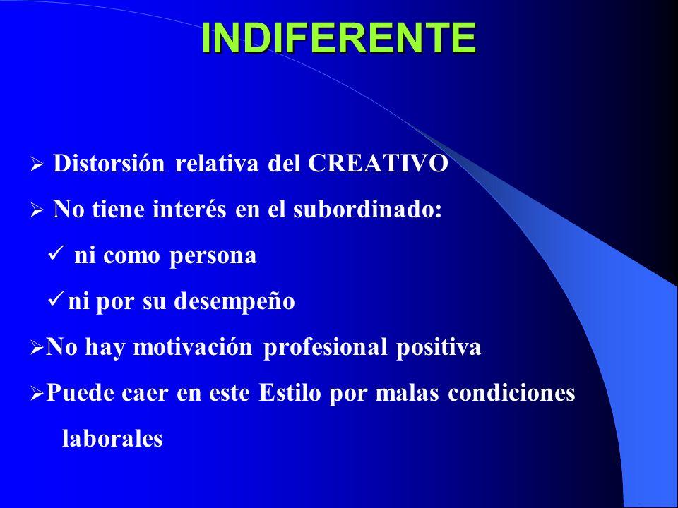 INDIFERENTE Distorsión relativa del CREATIVO