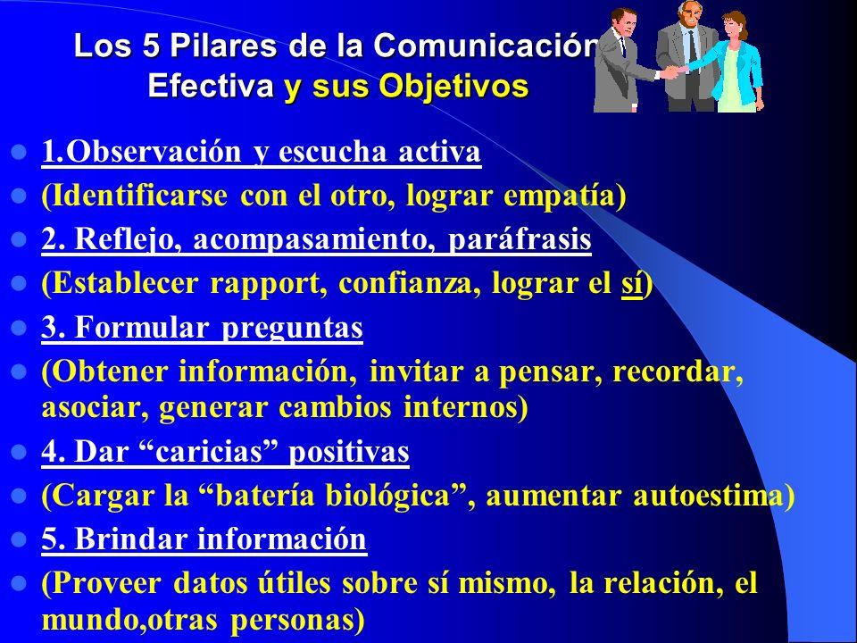 Los 5 Pilares de la Comunicación Efectiva y sus Objetivos