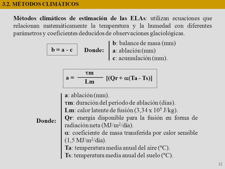 m: duración del periodo de ablación (días).