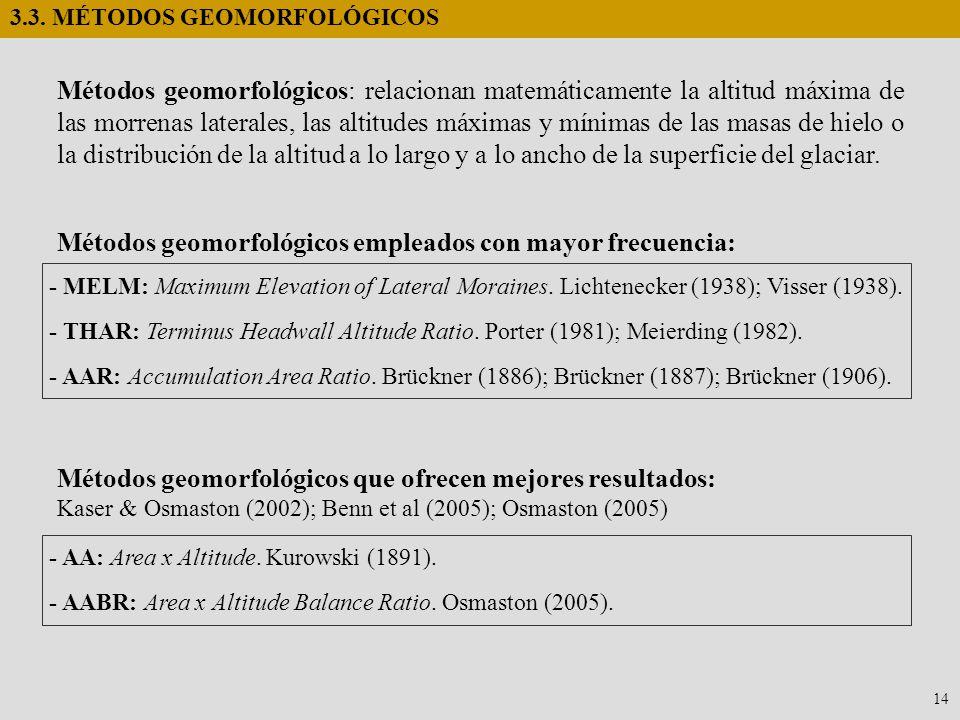 Métodos geomorfológicos empleados con mayor frecuencia: