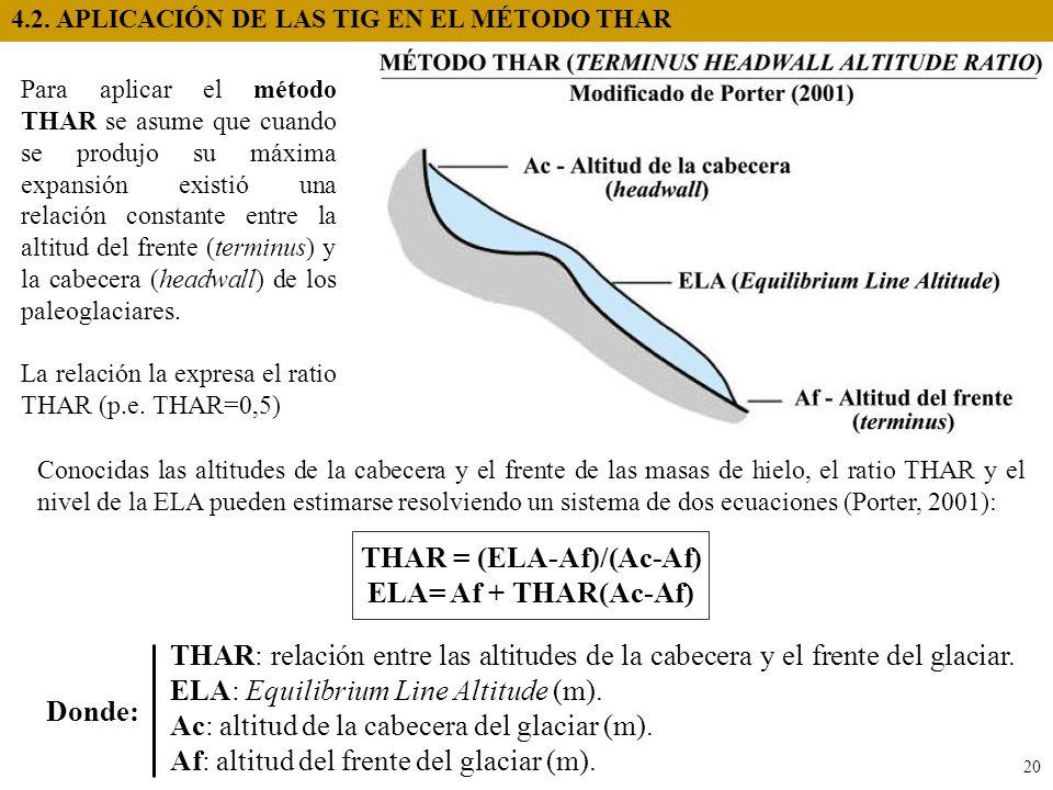 THAR = (ELA-Af)/(Ac-Af)