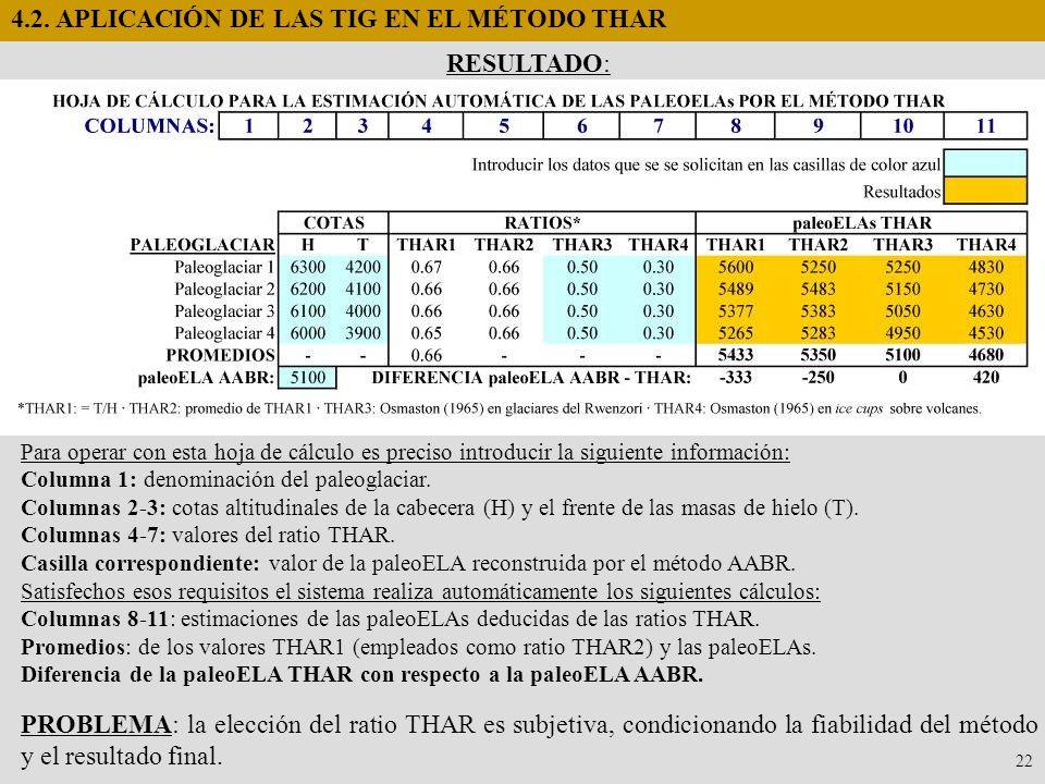 4.2. APLICACIÓN DE LAS TIG EN EL MÉTODO THAR