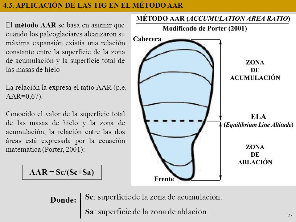 Sc: superficie de la zona de acumulación.