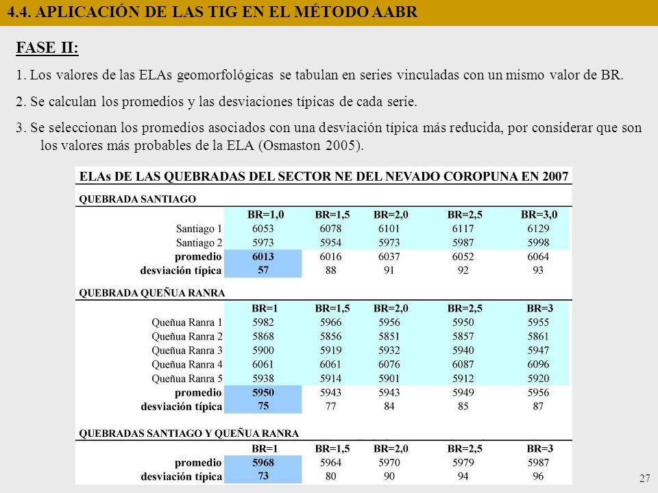 4.4. APLICACIÓN DE LAS TIG EN EL MÉTODO AABR