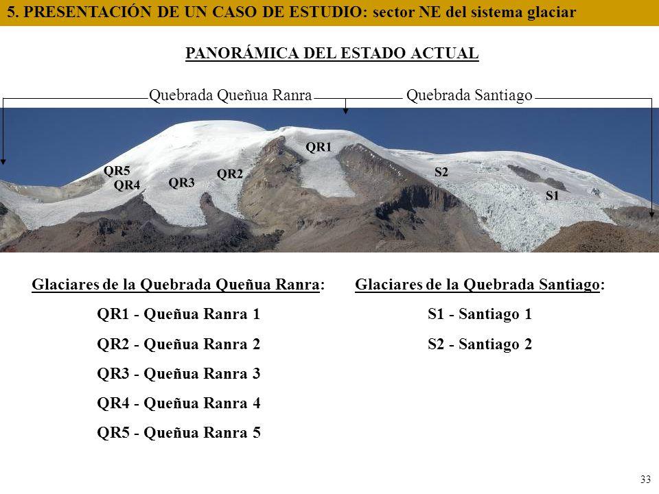 5. PRESENTACIÓN DE UN CASO DE ESTUDIO: sector NE del sistema glaciar