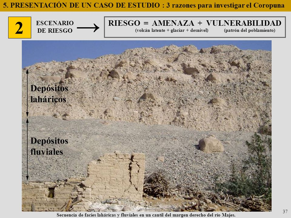 → 2 RIESGO = AMENAZA + VULNERABILIDAD