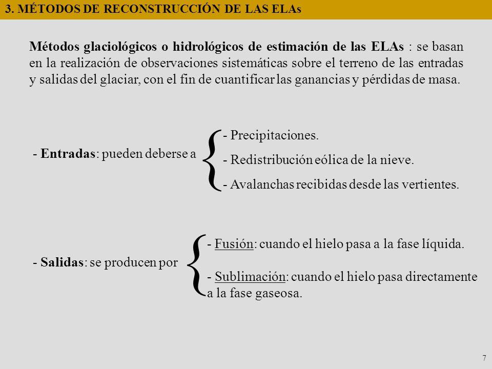 3. MÉTODOS DE RECONSTRUCCIÓN DE LAS ELAs