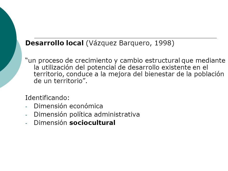 Desarrollo local (Vázquez Barquero, 1998)