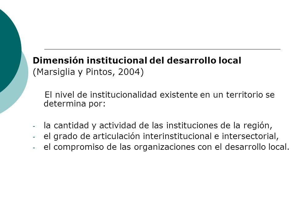 Dimensión institucional del desarrollo local