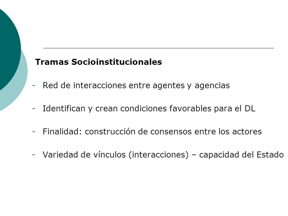 Tramas Socioinstitucionales
