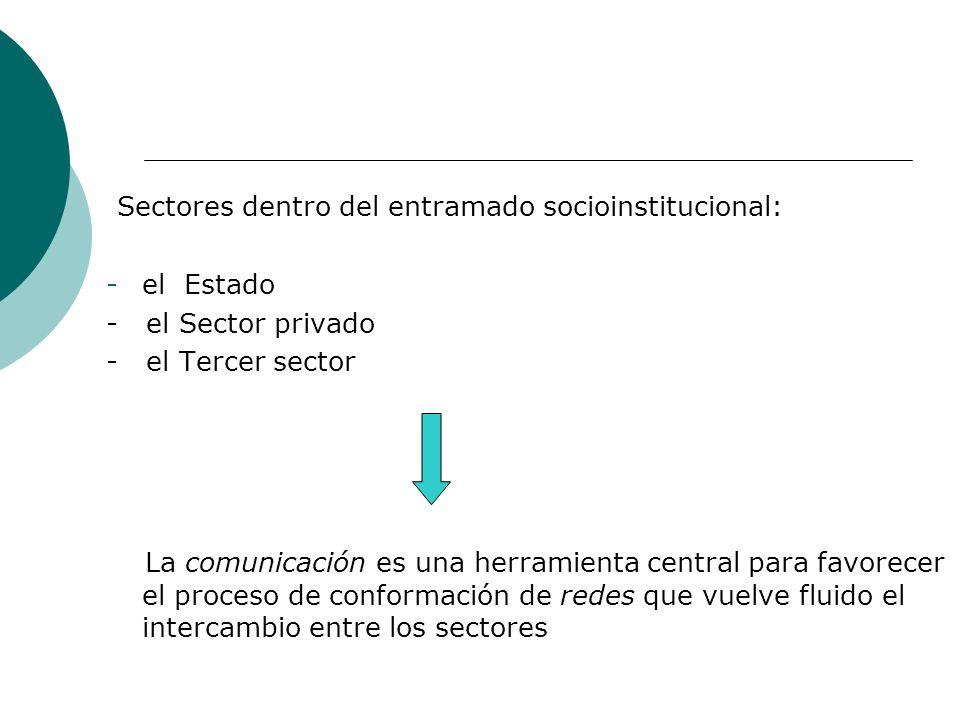 Sectores dentro del entramado socioinstitucional: