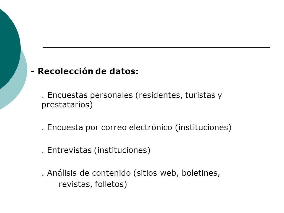 - Recolección de datos: