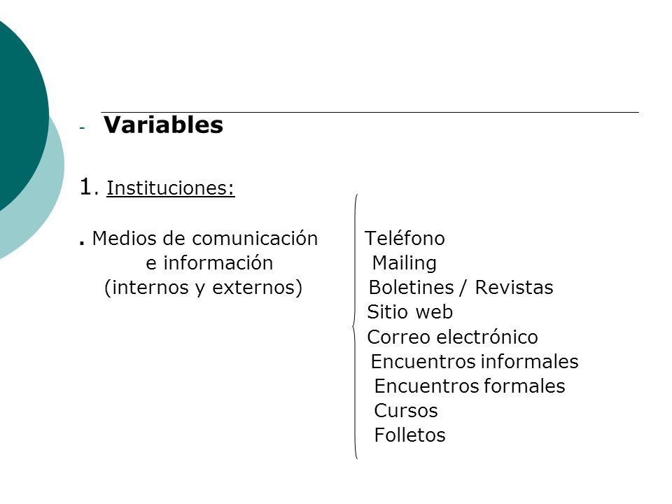 Variables 1. Instituciones: . Medios de comunicación Teléfono