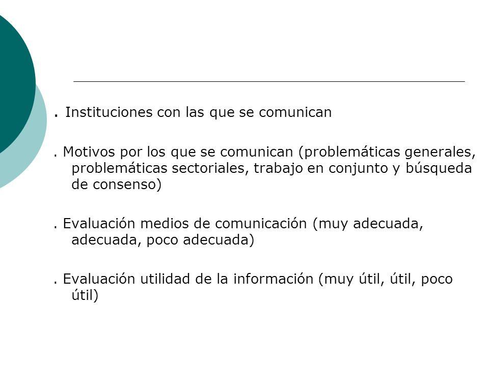 . Instituciones con las que se comunican