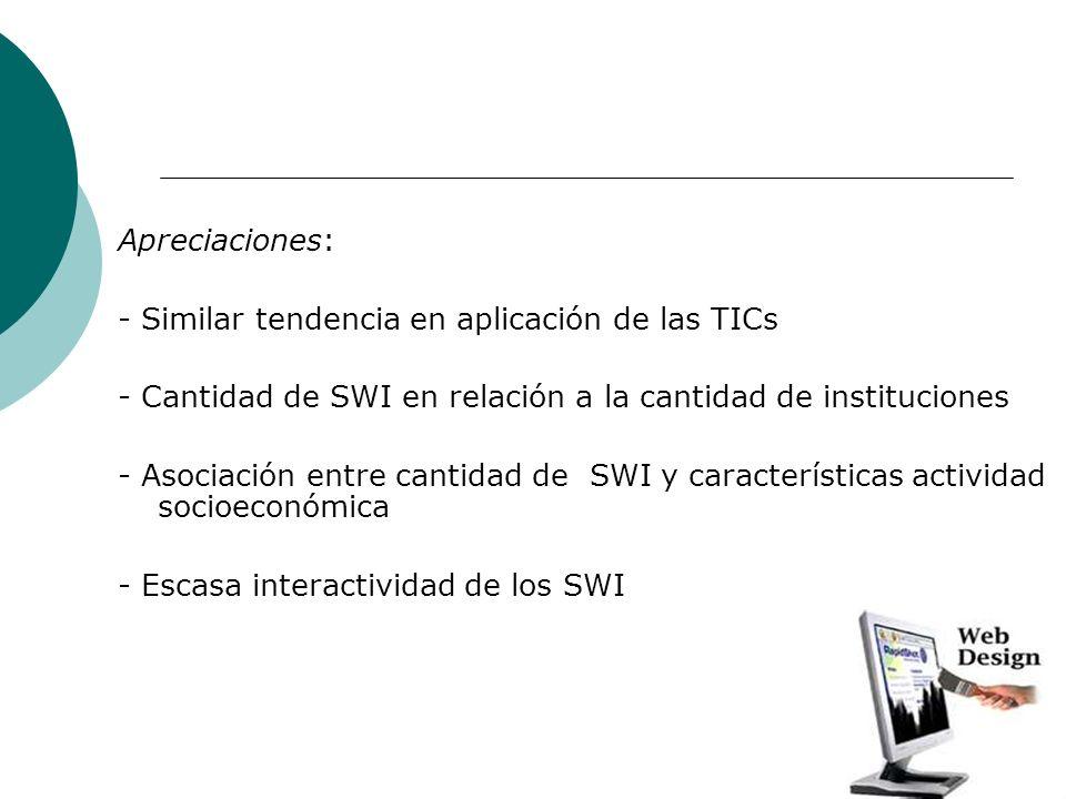 Apreciaciones: - Similar tendencia en aplicación de las TICs. - Cantidad de SWI en relación a la cantidad de instituciones.