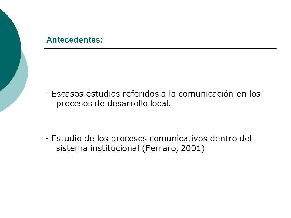 Antecedentes: - Escasos estudios referidos a la comunicación en los procesos de desarrollo local.